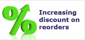 TexasChemist Discounts