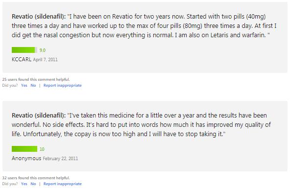 Revatio 20mg Reviews
