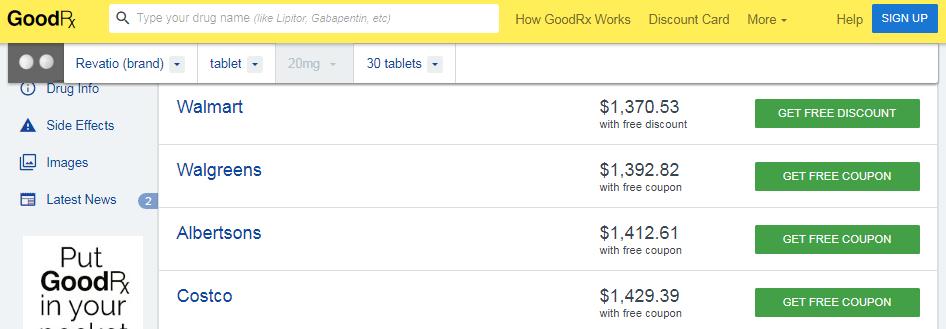 Revatio 20mg Price