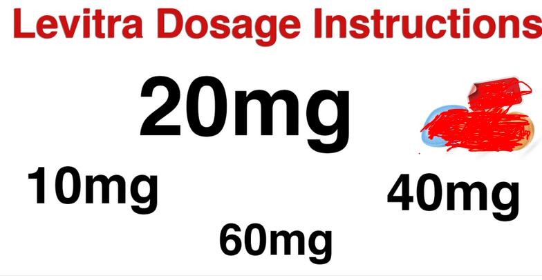 Vardenafil Dosage