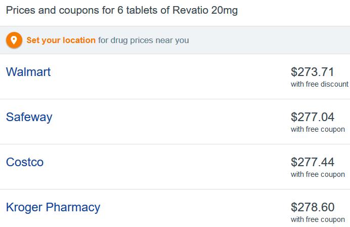 Revatio Pricing