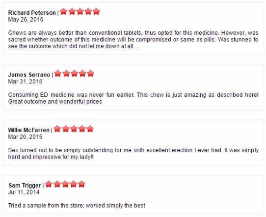 Fildena CT 50 Reviews
