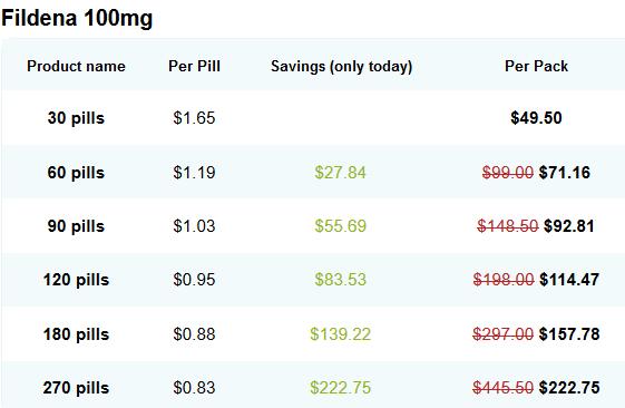 Fildena 100 Pricing