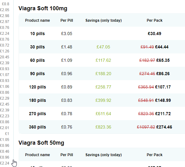 Viagra soft prices