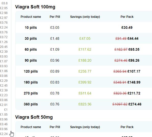 Viagra soft tabs price